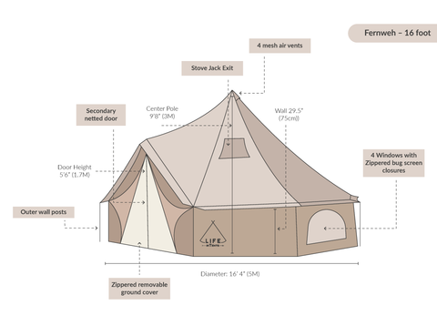 bell tent dimension drawing