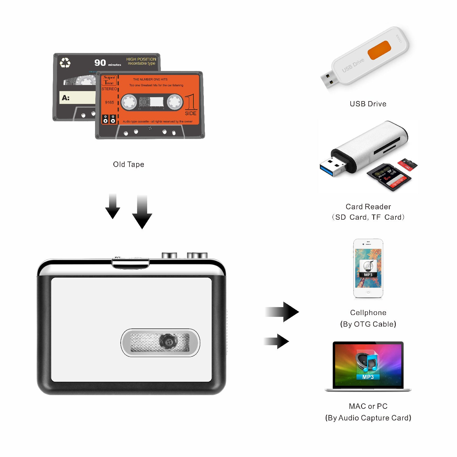 DigitaLife AV205 Portable Cassette Tape Player - Standalone Cassette to MP3 Converter