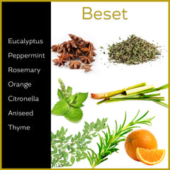 Baset (Eucalyptus, Peppermint, Rosemary, Citronella, Aniseed, Thyme) Orange,   | Find your fragrance