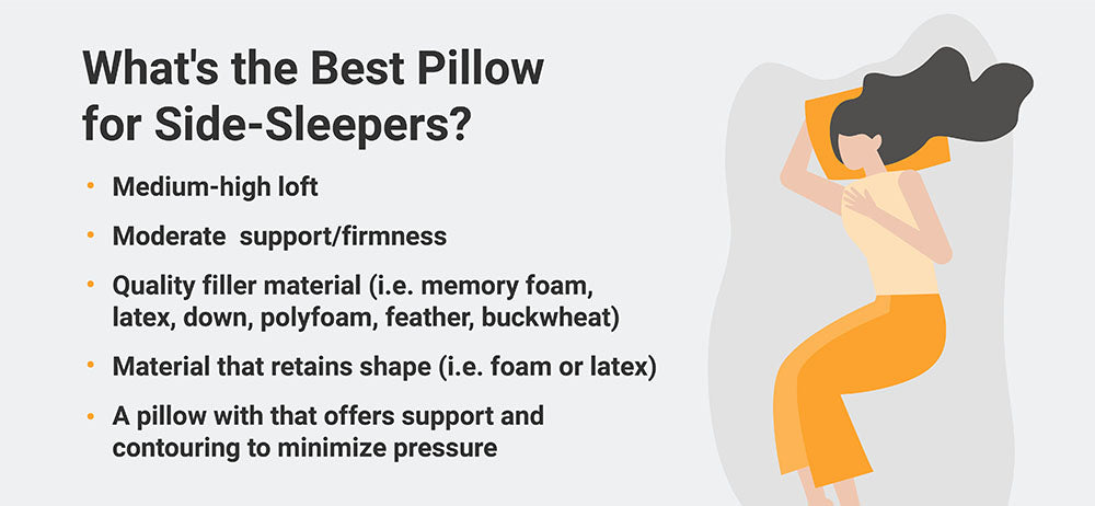 Best pillow for side sleepers infographic