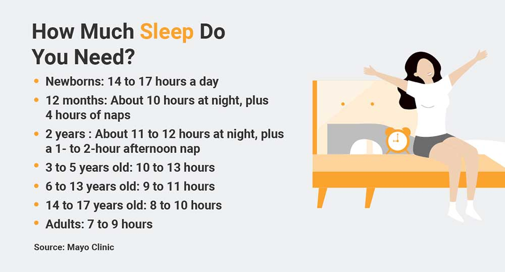 How much sleep do you need infographic