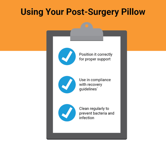 infographic on how to use shoulder recovery pillow