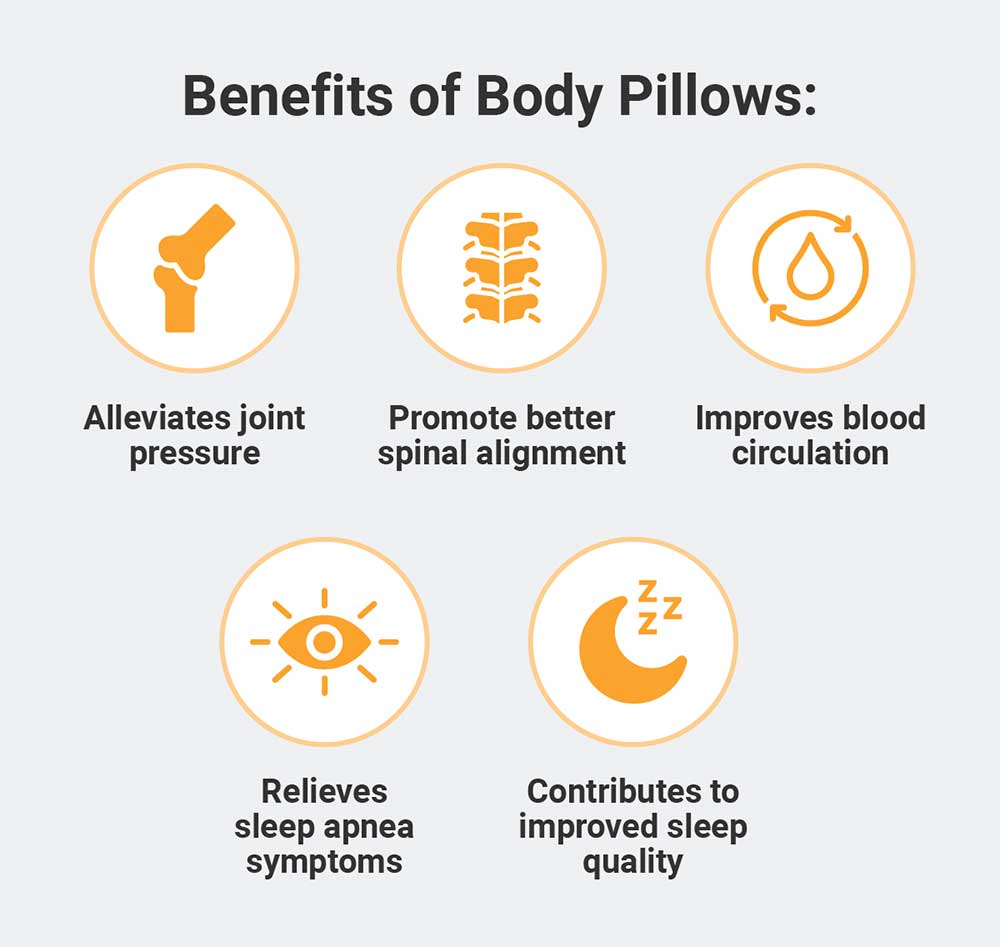 Benefits of body pillows infographic
