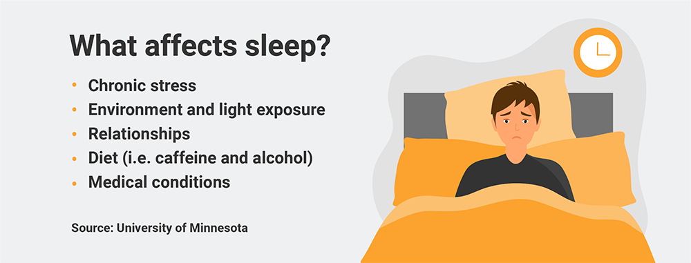 What affects sleep? infographic