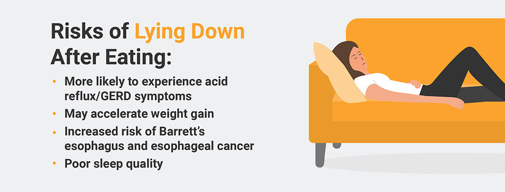 Risks of lying down after eating infographic