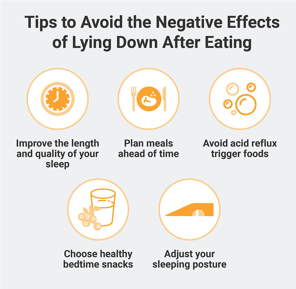 Tips to avoid risks of lying down after eating infographic