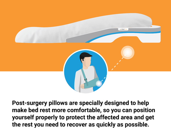 infographic of post surgery recovery pillow