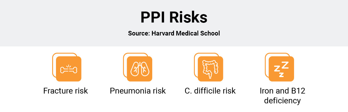 FDA PPI risks infographic