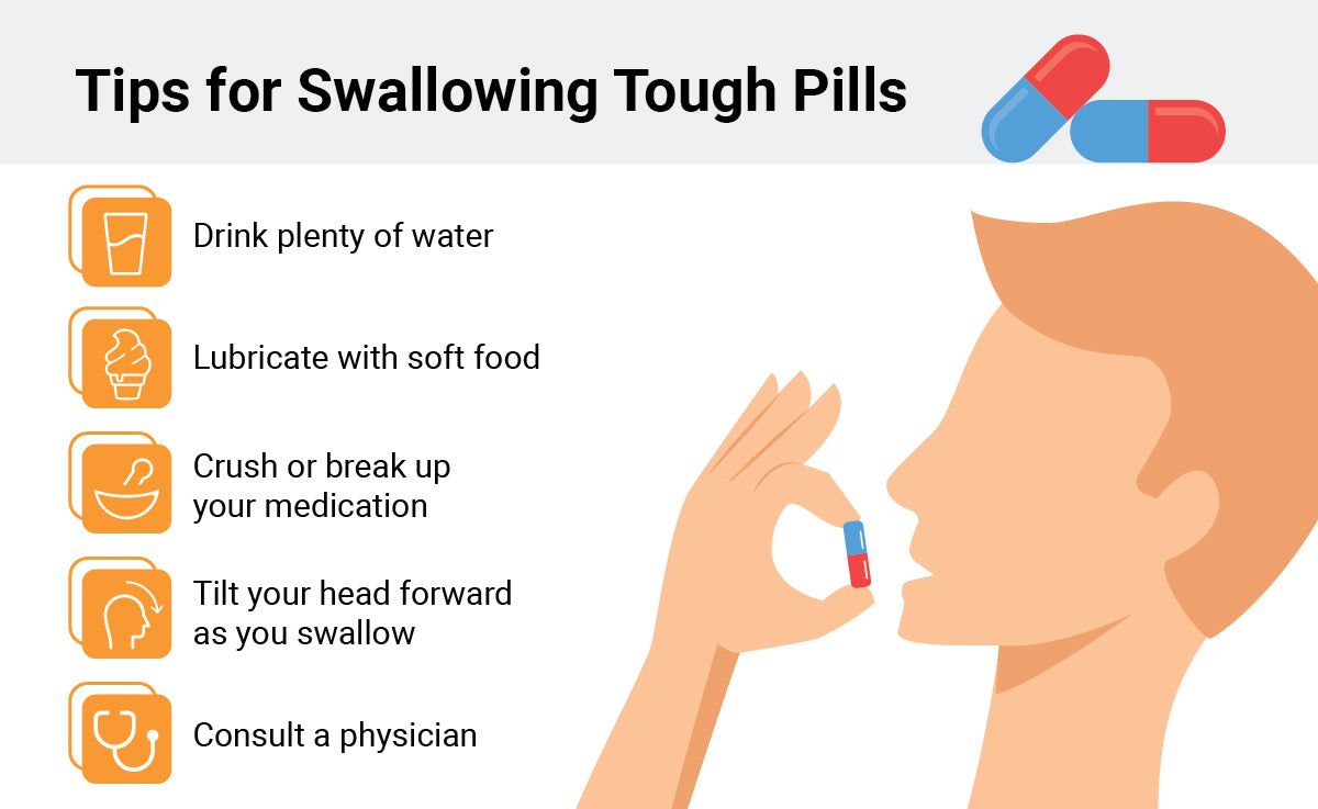 infographic tips on swallowing pills