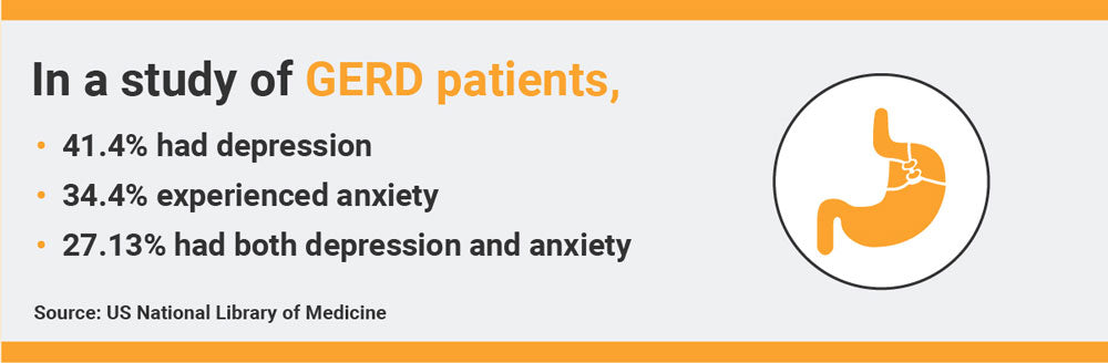 gerd and anxiety link infographic