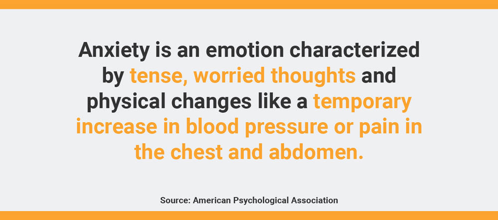 Anxiety definition infographic