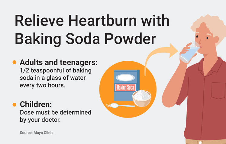 How to use baking soda for heartburn infographic