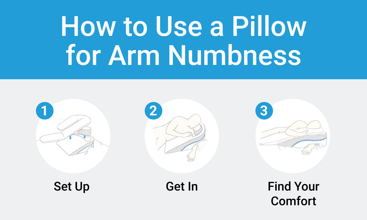 how to use medcline shoulder pillow infographic