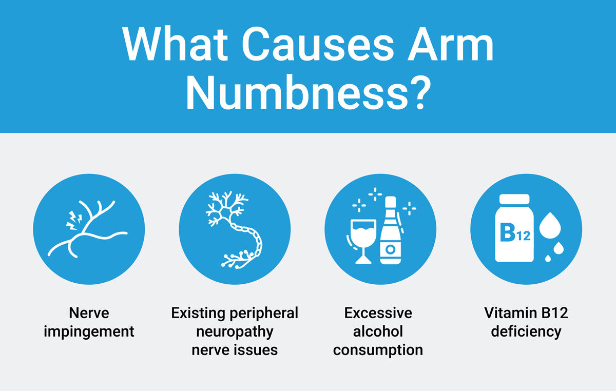 what causes arm numbness infographic