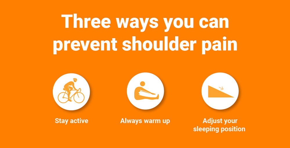 how to prevent shoulder pain graphic
