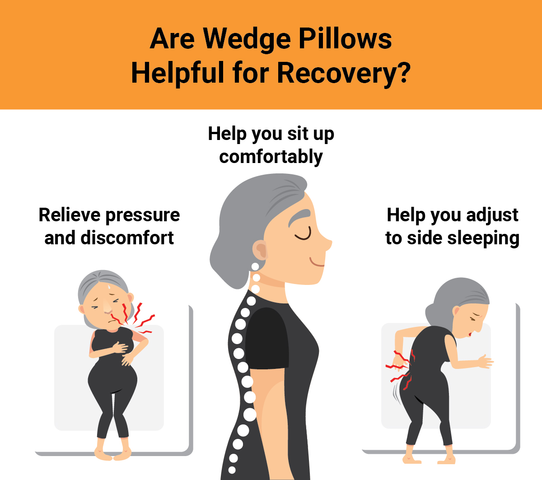 wedge pillow for surgery recovery infographic