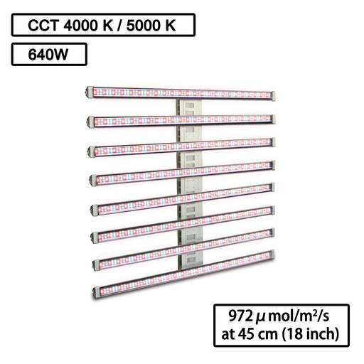 YujiNourish Rich-in-Red Linear Grow Light for Commercial Horticultural - Pack:1pcs