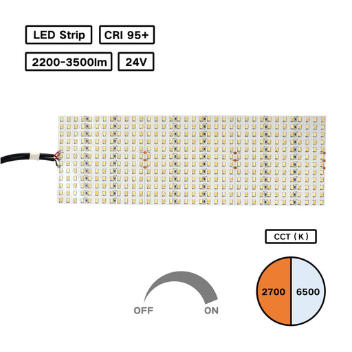 High CRI 95+ LED Bicolor Flexible Panel - 2700K to 6500K for Medical Lighting