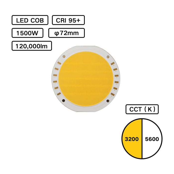YUJILEDS® BC series High CRI COB LED -900H-1500W - Pack: 1pcs