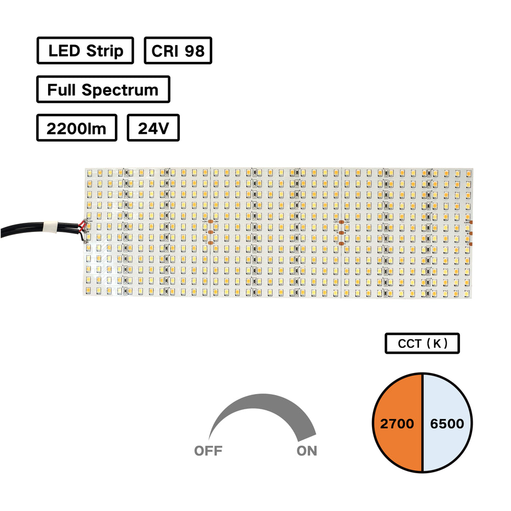 Full Spectrum High CRI 98 LED Flexible Panel - Bicolor - 2700K to 6500K for Color Inspection