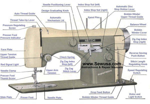 Necchi Supernova Sewing Machine Adjustments Manual