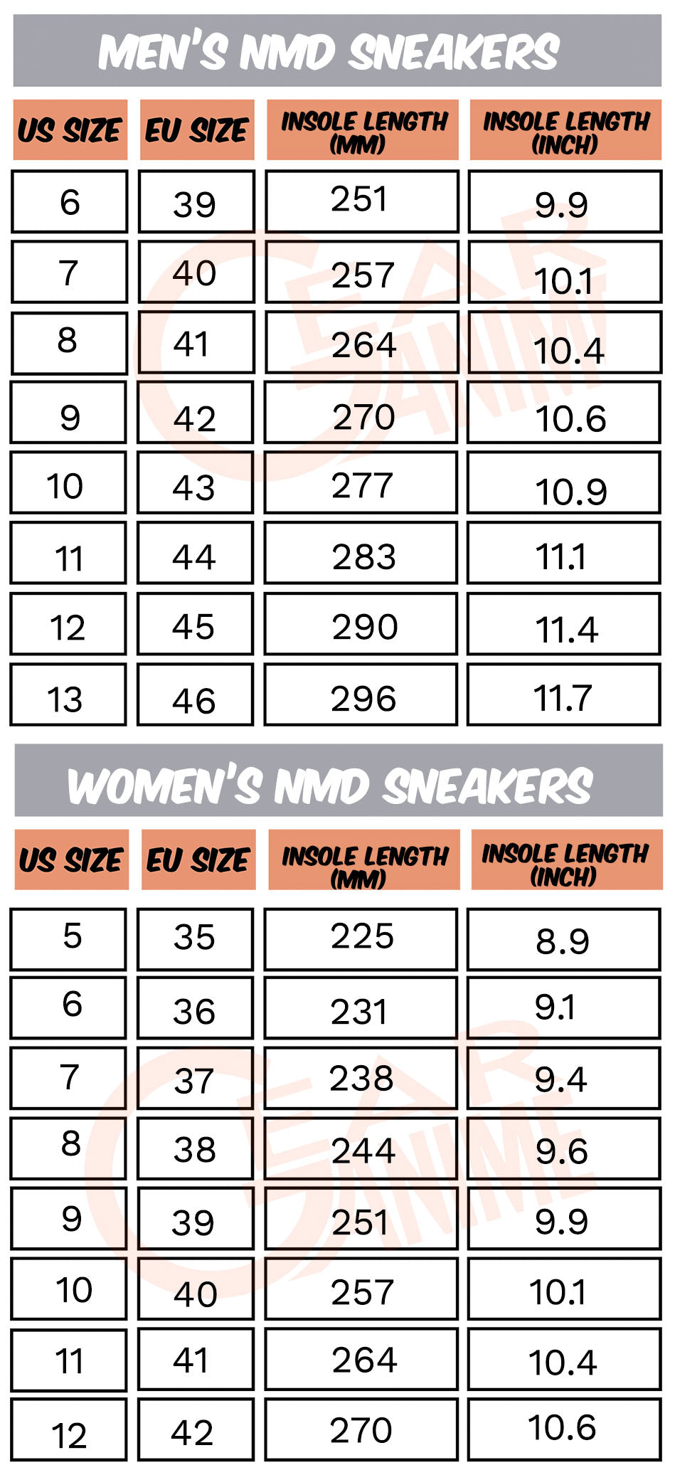 NMD Shoes Gearanime Size Chart
