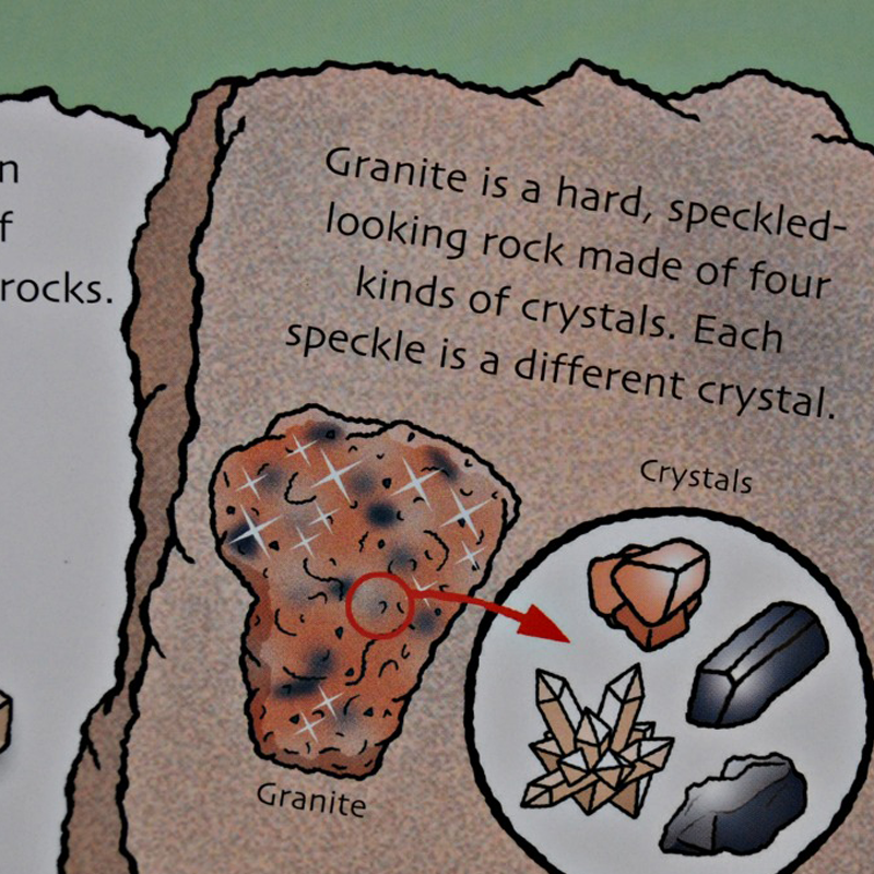Rock Factory: The Story about the Rock Cycle (Science Works)