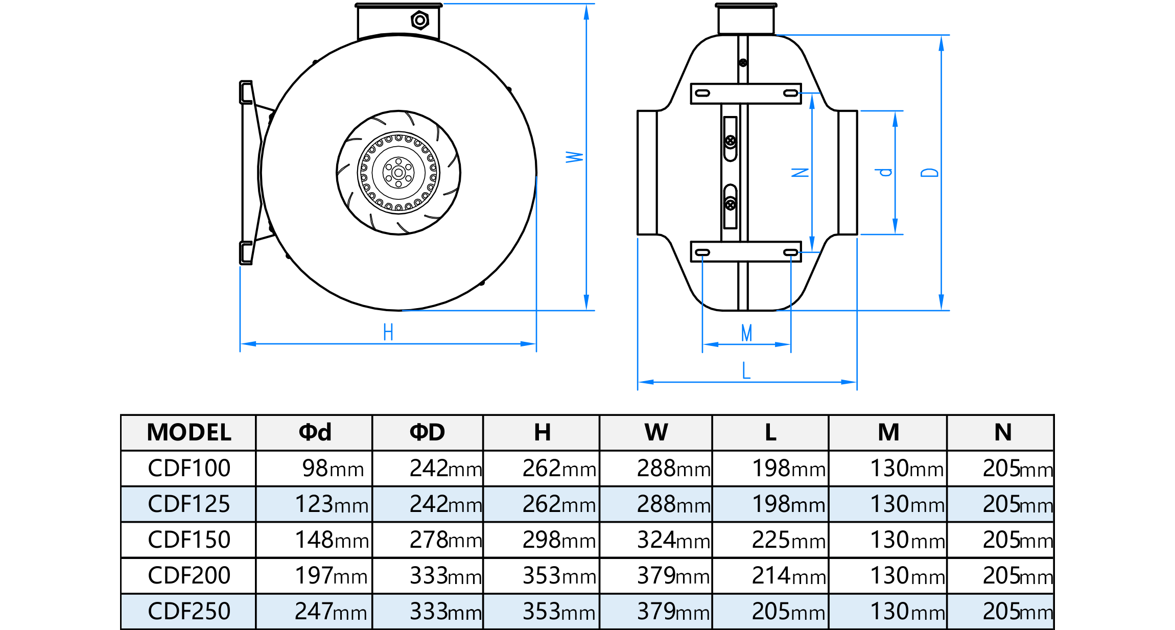 Dimensions for inline vent