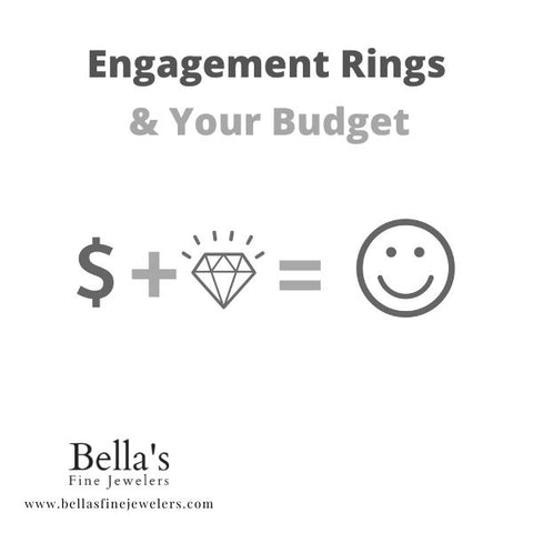 Tips To Budgeting for an Engagement Ring, Creating an Engagement Ring Budget