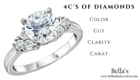 what is diamond color, what is diamond cut, what is diamond clarity, how to buy a diamond ring without getting duped, diamond buying advice, diamond buying guide chart, diamond clarity chart, how to choose a diamond, diamond cuts, diamonds for dummies