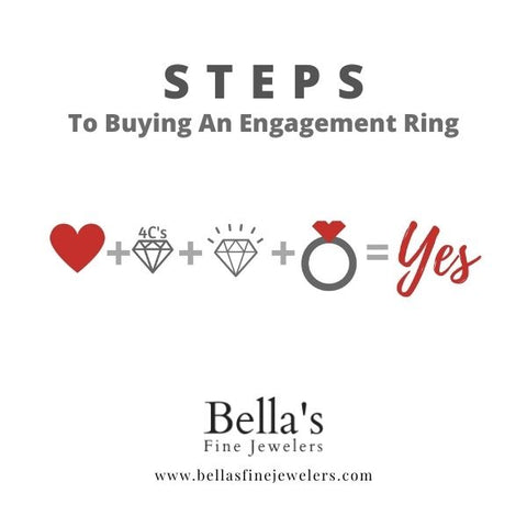 how do I buy an engagement ring, step by step guide to buying engagement rings