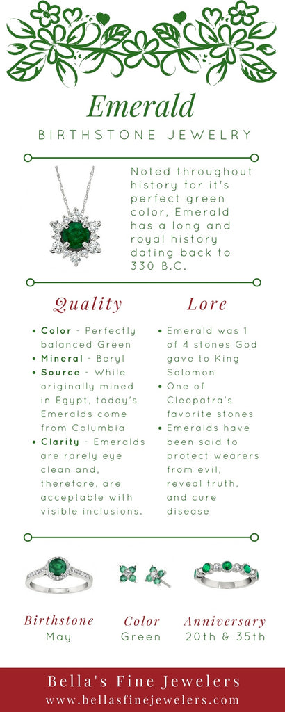 What is the May birthstone, What birthstone is Emerald, unique birthstone jewelry, Emerald Lore, Emerald Trivia, Emerald gemology