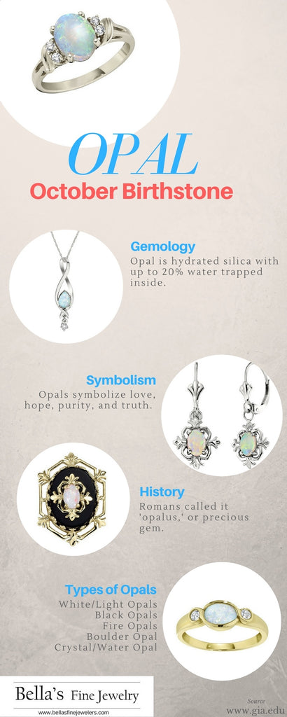 What is the October Birthstone, What birthstone is Opal