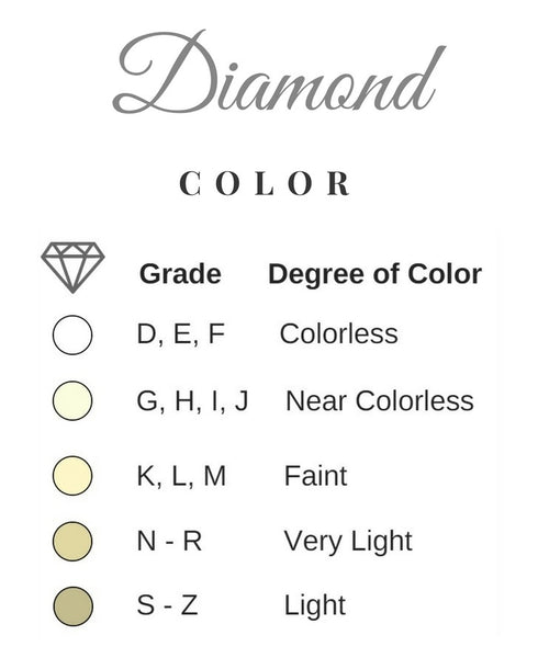4Cs of Diamonds, What does diamond color mean, how do I buy a diamond, tips to buying an engagement ring