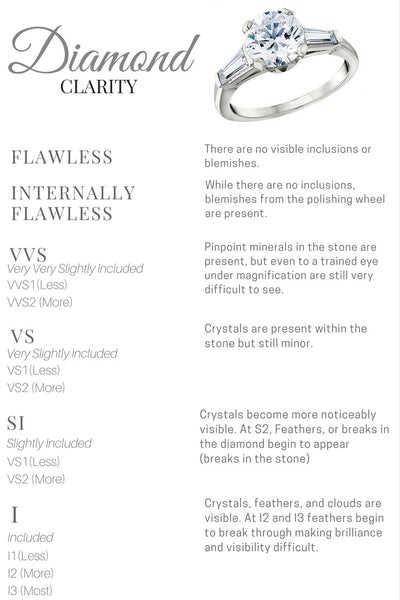 What is a good diamond clarity, what is diamond clarity, is diamond clarity important, what does VS diamond mean