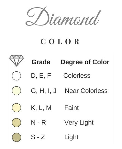 what is diamond color, is diamond color important, guide to buying a diamond, engagement ring shopping tips