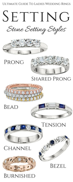 what type of wedding ring do I need, guide to wedding bands