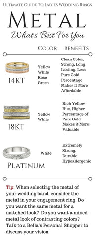 How to buy a wedding band, rose gold wedding bands, platinum wedding bands, mixed metal wedding rings