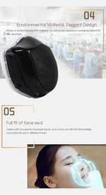 Q5PRO HEPA Smart Electric KN95 Face Mask  (Pm2.5 Smart Electric KN95 Face Mask ) - FruGear