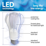 GE 9w 120v A-Shape A19 3000k Soft White LED Light Bulb_1