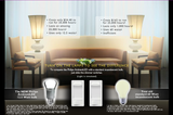 PHILIPS 12.5W A19 Dimmable Soft White Light equiv. 60w - 2 Bulbs Package Deal