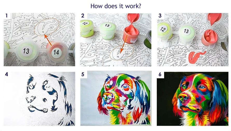 how-it-works-world-paint-by-numbers