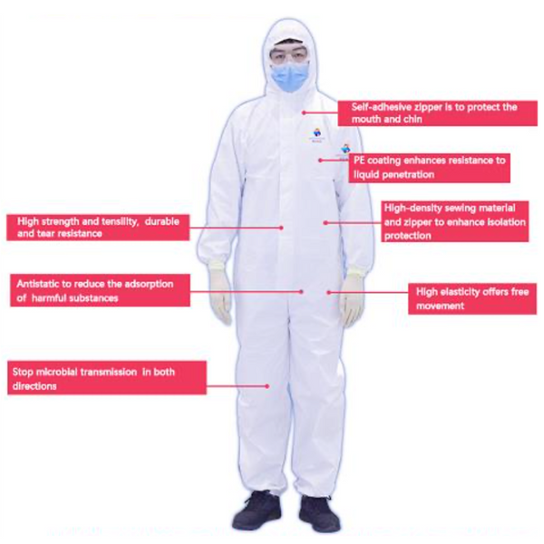 Medical Protective Coverall BH500 50 pcs