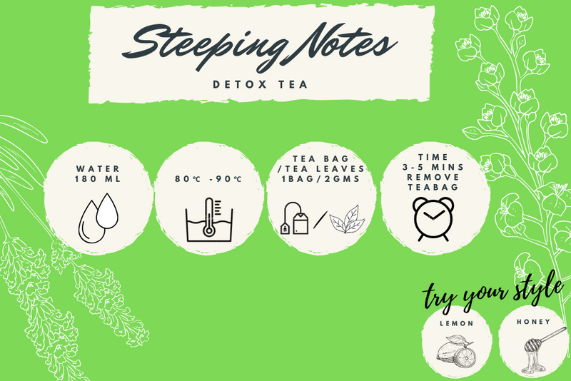 Detox Wellness Tea (Caffeine Free) - Exotic Wellness Health Tea Coffee -BREWS & BLENDS
