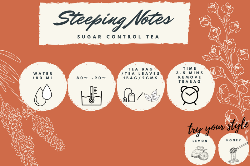 Sugar Control Wellness Tea (Caffeine Free) - Exotic Wellness Health Tea Coffee -BREWS & BLENDS