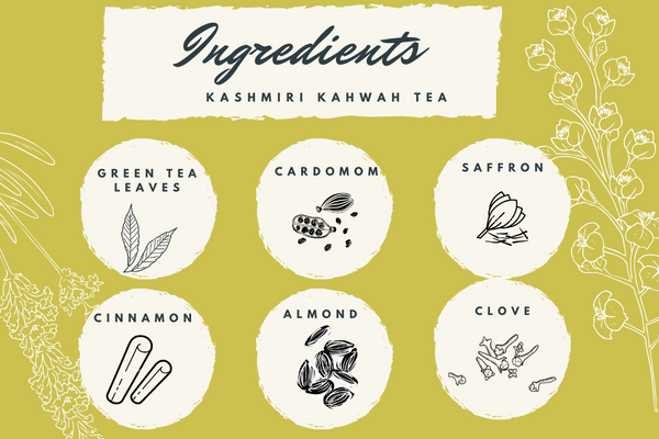 Kashmiri Kahwa Green Tea - Exotic Wellness Health Tea Coffee -BREWS & BLENDS