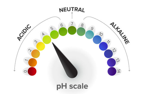 How to Restore pH Balance in Mouth