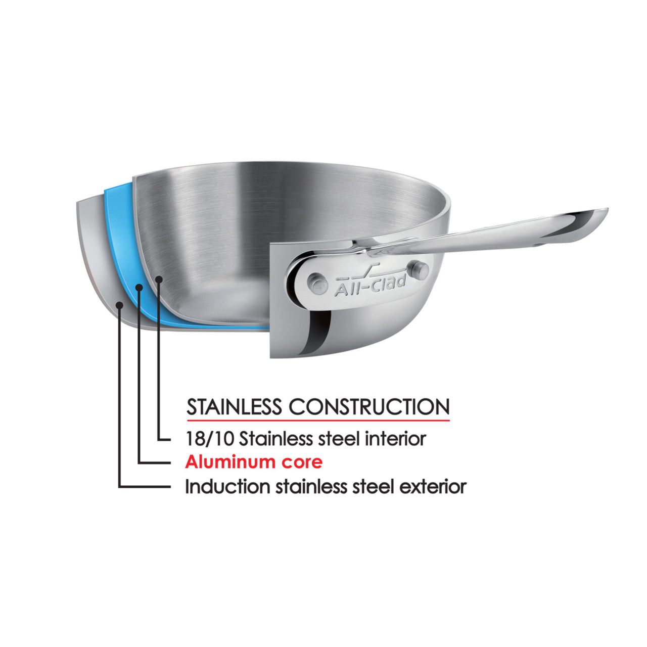 All-Clad d3 / TriPly Frying Pan with Lid