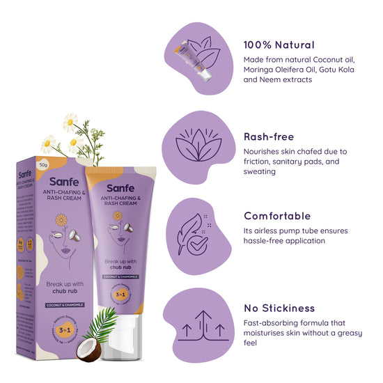 Sanfe Gentle Care Kit - Anti-Chafing & Rash Cream (50g), Natural Intimate Wash 100ml (Lavender & Chamomile)