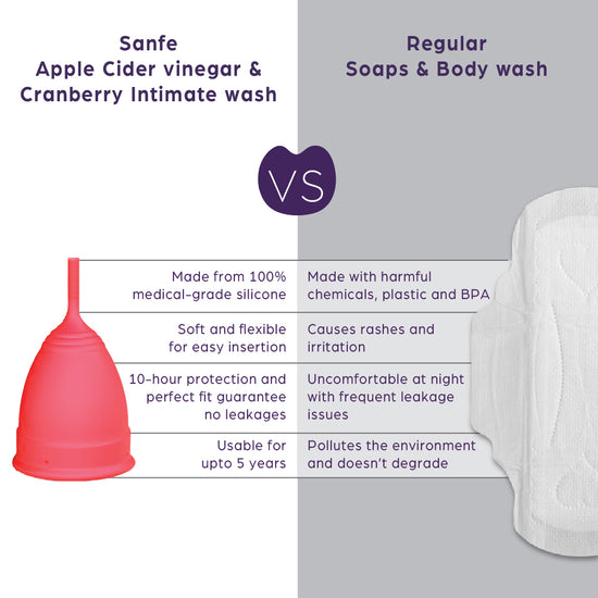 Sanfe Reusable Menstrual Cup + 15ml Apple, Cider & Vinegar Intimate Wash + 15ml Menstrual Cup Wash